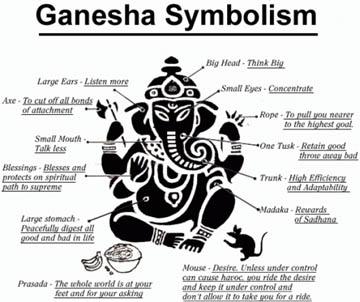 GaneshaSymbolism.JPG