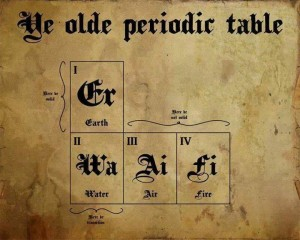 Periodic Table from ScienceDump'