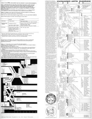 bestdiagramGM-jpg.jpg