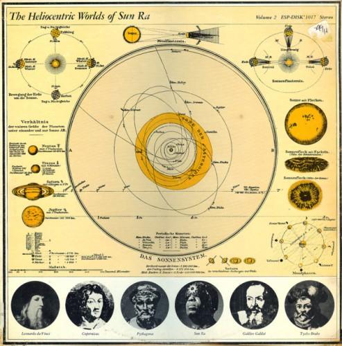 Sun Ra's 1965 ESP Album