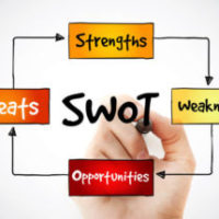 SWOT + What?