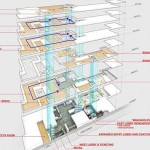 MoMA's New Expansion Plan: Another Reality Check for Diller Scofidio + Renfro