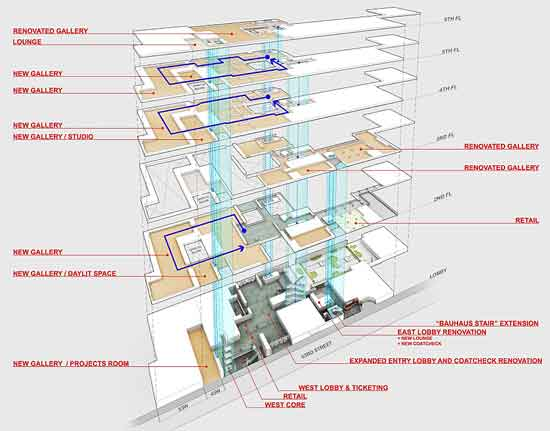 Moma S New Expansion Plan Another Reality Check For