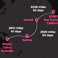 Coxless Crew's Planned Route