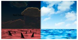 blue ocean red ocean