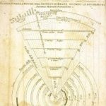 Hell's Mapmakers: Charting Dante's Inferno, Circle By Circle