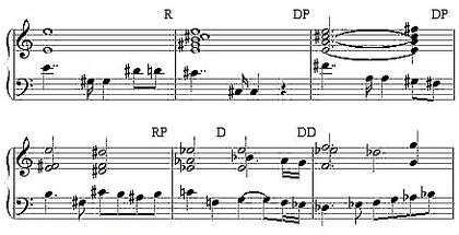 Bruckner8transforms.jpg