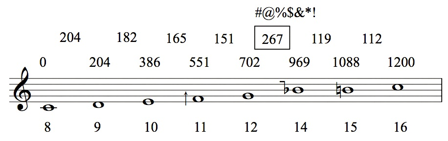 11-limit scale ex