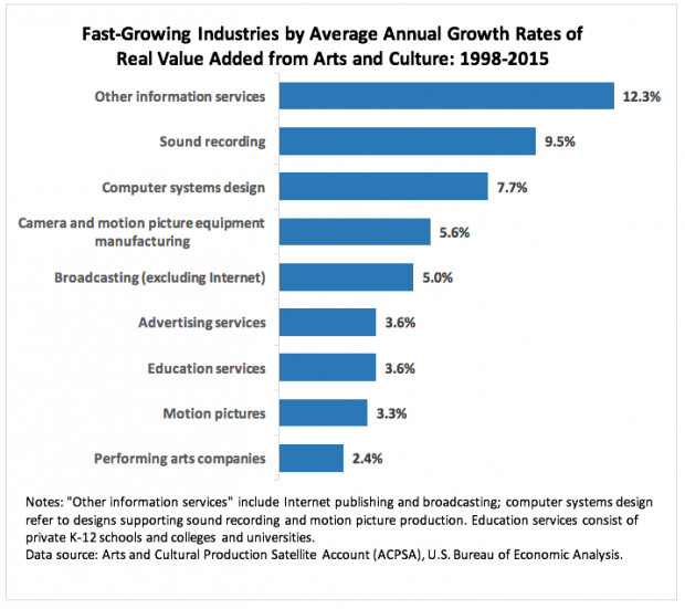 ADP9--fast-growing-industries%20