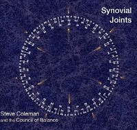 Synovial Joints Cover