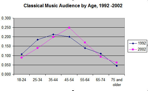 audience%20age%20unajusted.jpg