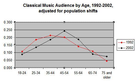 audience%20age.jpg
