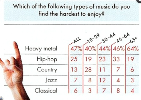 Classical music is easy | Sandow