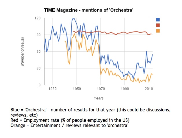 time-orchestra-mentions